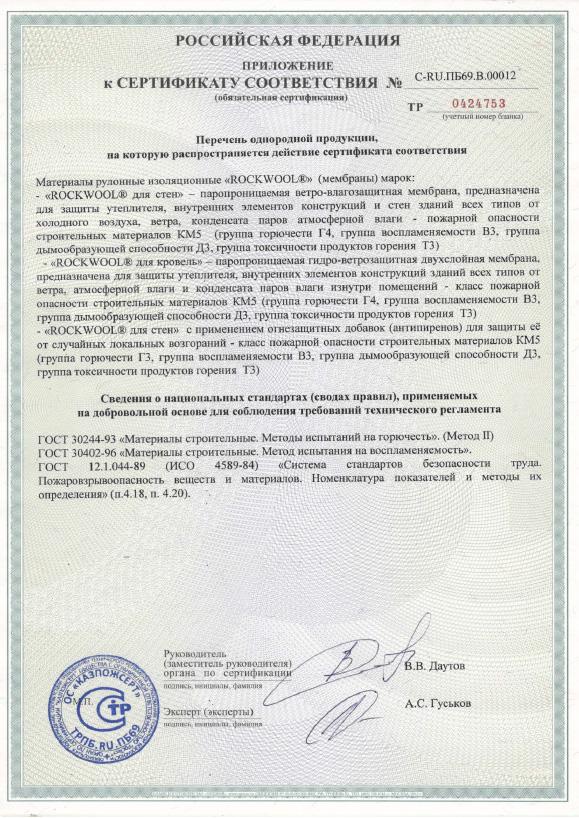 плита минераловатная лайт баттс сертификат