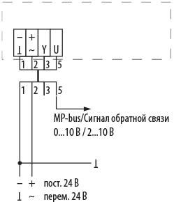 Регуляторы переменного расхода воздуха КПРК