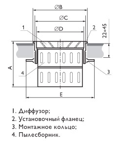 Напольные диффузоры FDC