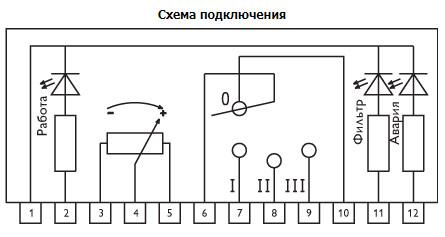 Пульт управления RCU-31