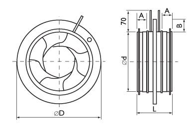 Воздушные клапаны IRD